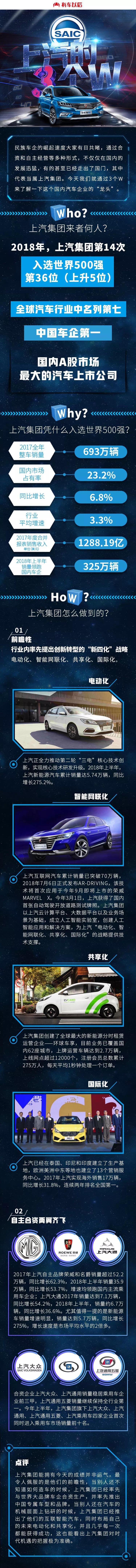 民族车企崛起!世界汽车强手也有中国一席之地
