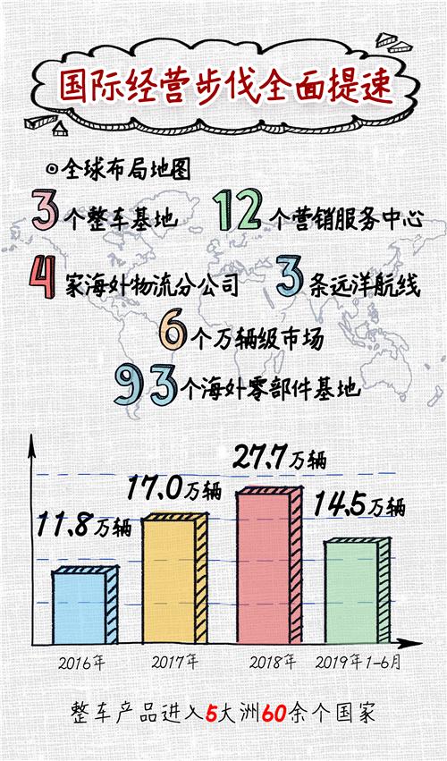 陕西11选5走势图表集团名列财富全球五百强第39位