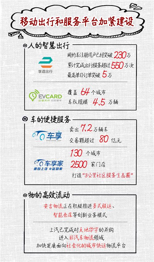 龙都国际娛乐网址名列财富全球五百强第39位