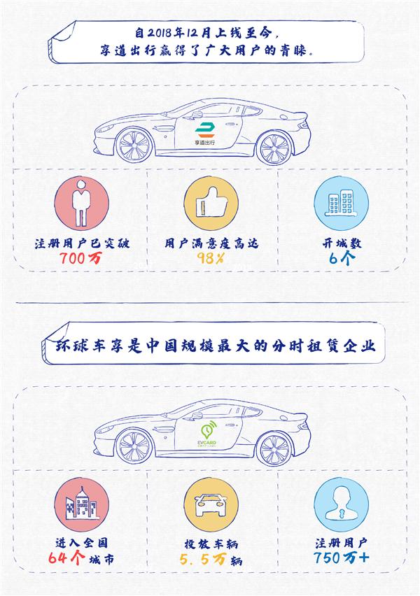 """新四化创新驱动高质量发展 汽车龙头启动未来增长""""新引擎"""""""