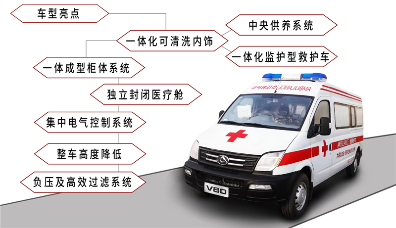 雷神山医院具备交付条件 上汽负压救护车火线入列