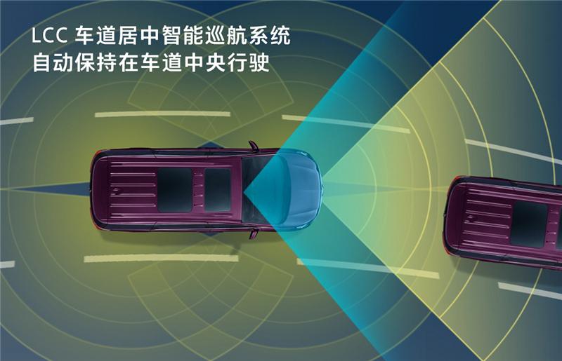 全新一代GL8 Avenir艾维亚家族将搭载别克高级智能驾驶辅助技术