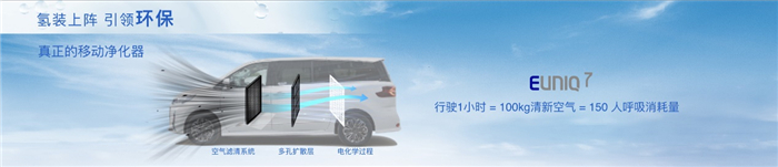 For the first time to reveal the world's first high-end hydrogen fuel cell MPV, SAIC MAXUS EUNIQ 7 made its global debut today!