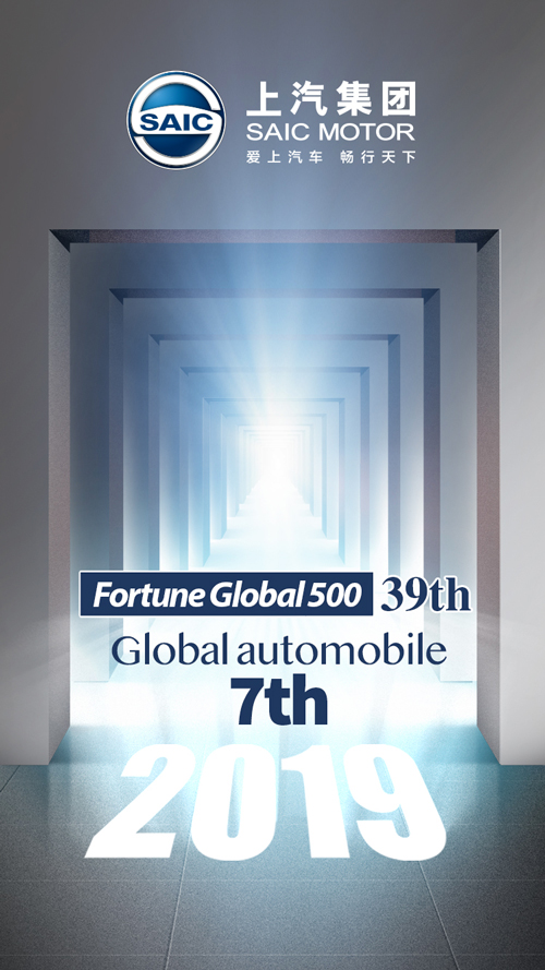 SAIC Motor ranks 39th among Fortune Global 500